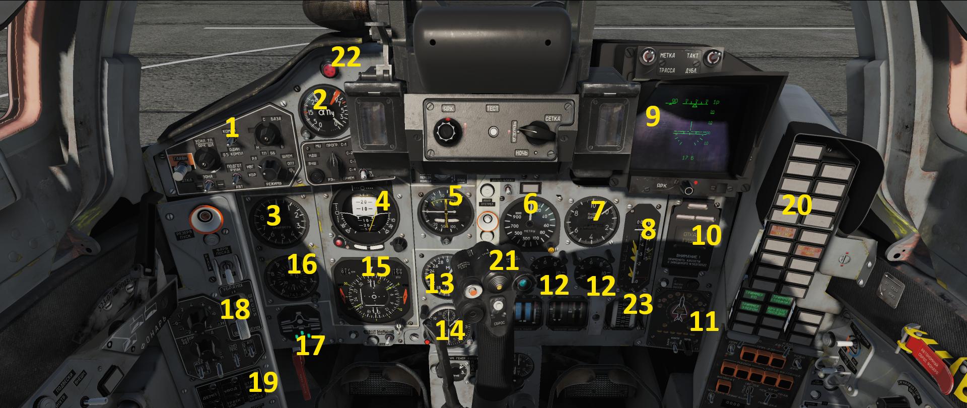 Прибори в кабината на МиГ-29